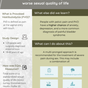results of a study on painful sex, PVD and quality of life